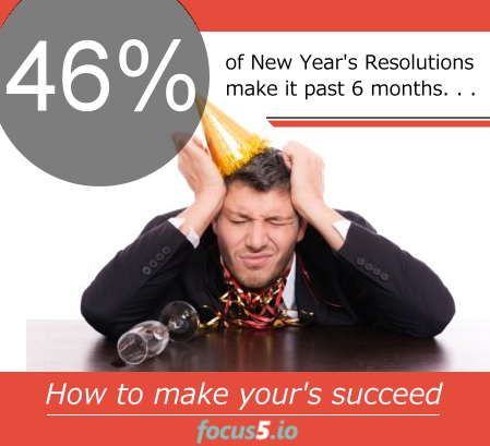 how-to-make-new-years-resolution-work